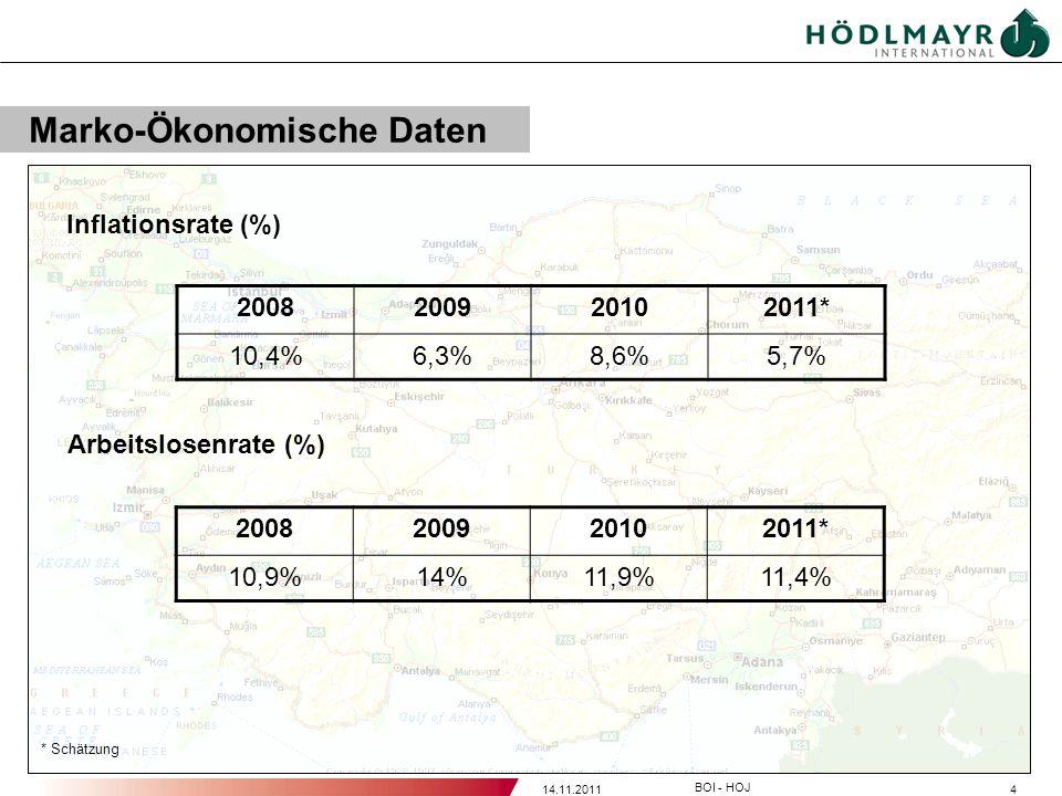 414.11.2011 BOI - HOJ Marko-Ökonomische Daten Inflationsrate (%) 2008200920102011* 10,4%6,3%8,6%5,7% Arbeitslosenrate (%) 2008200920102011* 10,9%14%11