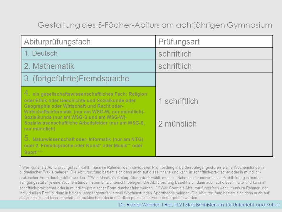 Gestaltung des 5-Fächer-Abiturs am achtjährigen Gymnasium AbiturprüfungsfachPrüfungsart 1. Deutsch schriftlich 2. Mathematikschriftlich 3. (fortgeführ