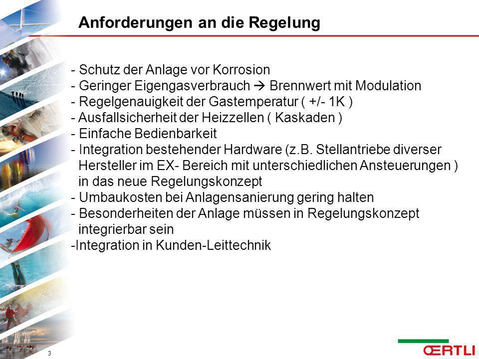Anforderungen an die Regelung - Schutz der Anlage vor Korrosion - Geringer Eigengasverbrauch Brennwert mit Modulation - Regelgenauigkeit der Gastemper