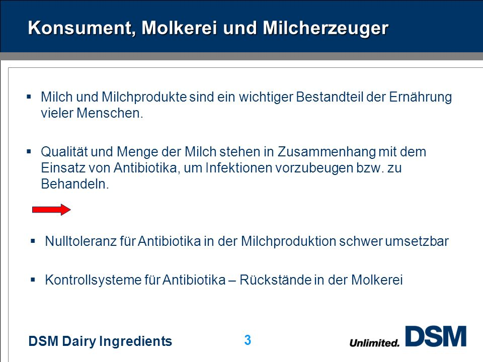 DSM Dairy Ingredients 3 Milch und Milchprodukte sind ein wichtiger Bestandteil der Ernährung vieler Menschen.