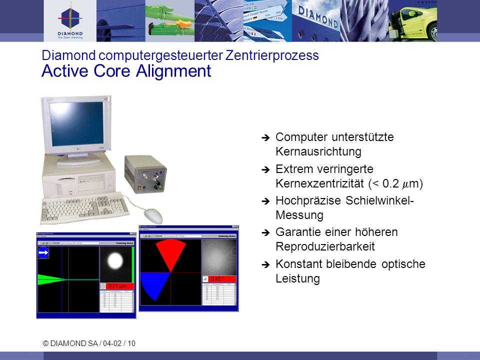 © DIAMOND SA / 04-02 / 10 Diamond computergesteuerter Zentrierprozess Active Core Alignment Computer unterstützte Kernausrichtung Extrem verringerte Kernexzentrizität (< 0.2 m) Hochpräzise Schielwinkel- Messung Garantie einer höheren Reproduzierbarkeit Konstant bleibende optische Leistung
