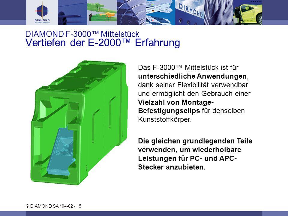 © DIAMOND SA / 04-02 / 15 Das F-3000 Mittelstück ist für unterschiedliche Anwendungen, dank seiner Flexibilität verwendbar und ermöglicht den Gebrauch einer Vielzahl von Montage- Befestigungsclips für denselben Kunststoffkörper.