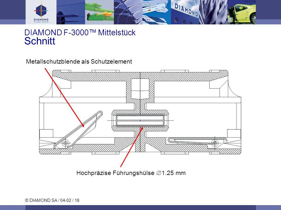 © DIAMOND SA / 04-02 / 18 DIAMOND F-3000 Mittelstück Schnitt Metallschutzblende als Schutzelement Hochpräzise Führungshülse 1.25 mm
