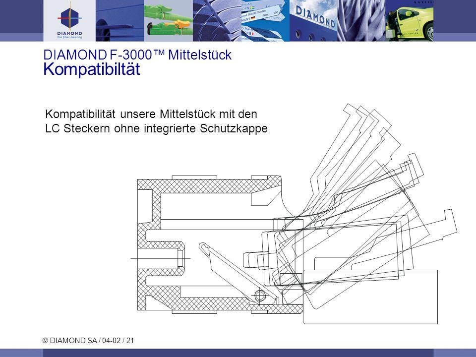 © DIAMOND SA / 04-02 / 21 Kompatibilität unsere Mittelstück mit den LC Steckern ohne integrierte Schutzkappe DIAMOND F-3000 Mittelstück Kompatibiltät