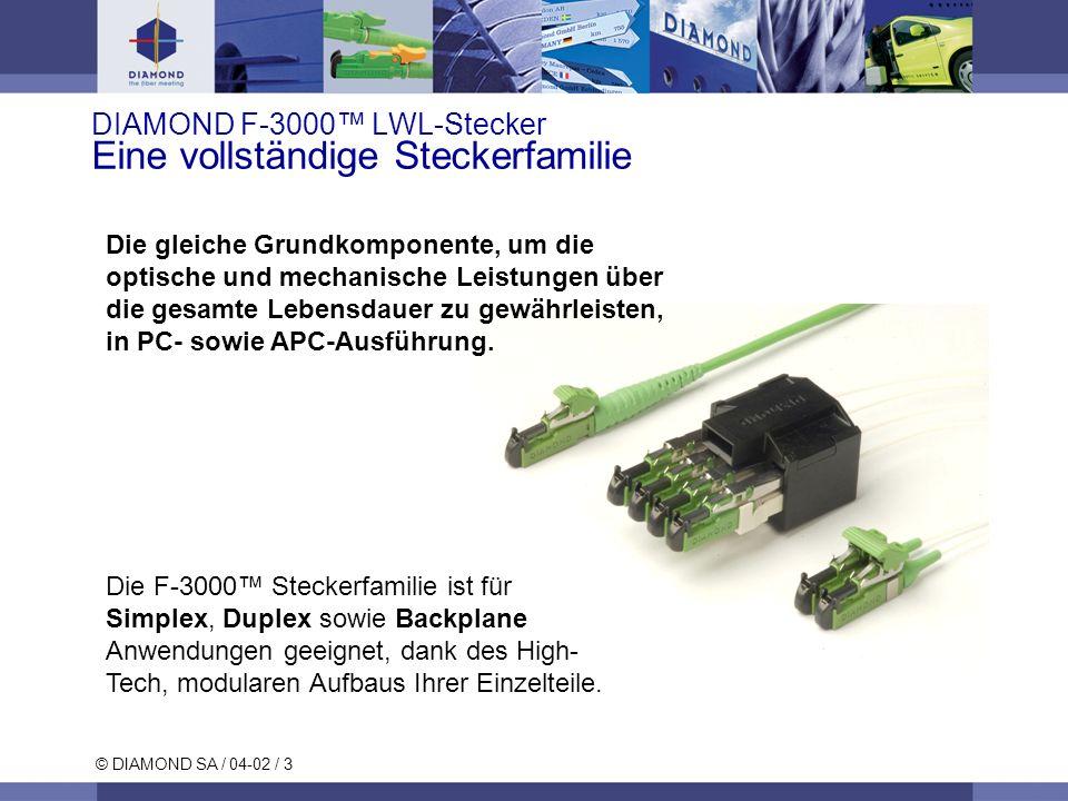 © DIAMOND SA / 04-02 / 3 DIAMOND F-3000 LWL-Stecker Eine vollständige Steckerfamilie Die gleiche Grundkomponente, um die optische und mechanische Leistungen über die gesamte Lebensdauer zu gewährleisten, in PC- sowie APC-Ausführung.