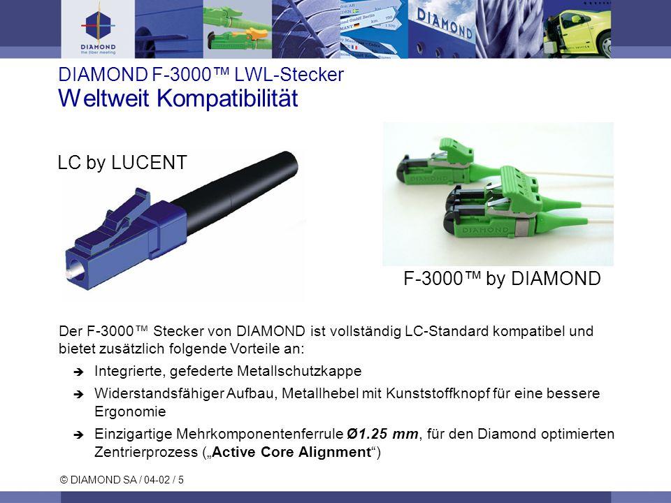 © DIAMOND SA / 04-02 / 5 Der F-3000 Stecker von DIAMOND ist vollständig LC-Standard kompatibel und bietet zusätzlich folgende Vorteile an: Integrierte, gefederte Metallschutzkappe Widerstandsfähiger Aufbau, Metallhebel mit Kunststoffknopf für eine bessere Ergonomie Einzigartige Mehrkomponentenferrule Ø1.25 mm, für den Diamond optimierten Zentrierprozess (Active Core Alignment) DIAMOND F-3000 LWL-Stecker Weltweit Kompatibilität F-3000 by DIAMOND LC by LUCENT