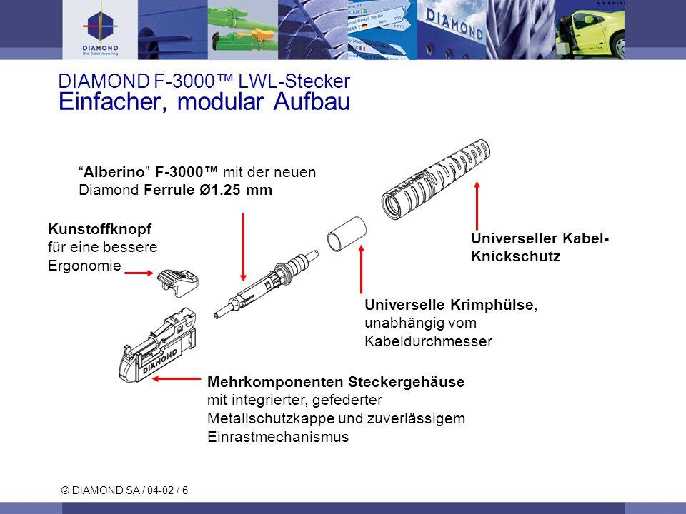 © DIAMOND SA / 04-02 / 6 Mehrkomponenten Steckergehäuse mit integrierter, gefederter Metallschutzkappe und zuverlässigem Einrastmechanismus Alberino F-3000 mit der neuen Diamond Ferrule Ø1.25 mm Universelle Krimphülse, unabhängig vom Kabeldurchmesser Universeller Kabel- Knickschutz DIAMOND F-3000 LWL-Stecker Einfacher, modular Aufbau Kunstoffknopf für eine bessere Ergonomie