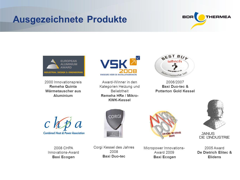 Ausgezeichnete Produkte 2000 Innovationspreis Remeha Quinta Wärmetauscher aus Aluminium Award-Winner in den Kategorien Heizung und Beliebtheit Remeha