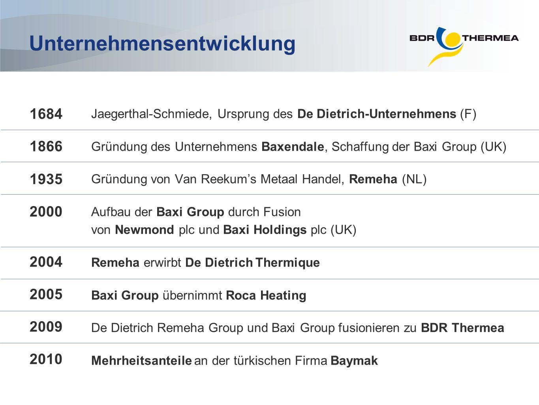 Jaegerthal-Schmiede, Ursprung des De Dietrich-Unternehmens (F) Gründung des Unternehmens Baxendale, Schaffung der Baxi Group (UK) Gründung von Van Ree