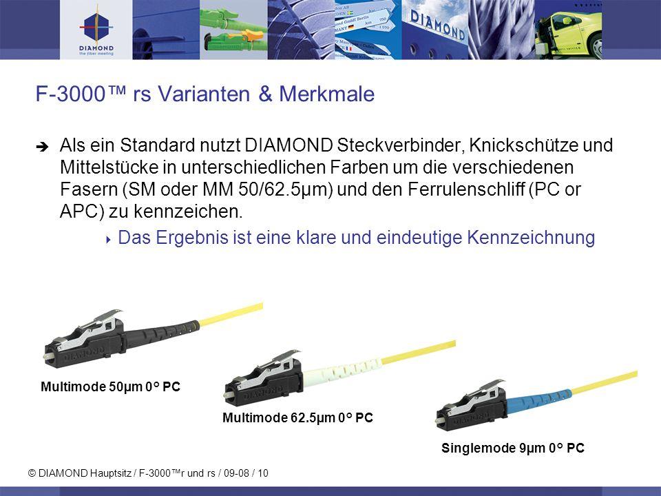 © DIAMOND Hauptsitz / F-3000r und rs / 09-08 / 11 Der Krümmungsradius für einen Mikrokanal hängt von zwei Faktoren ab: 1.