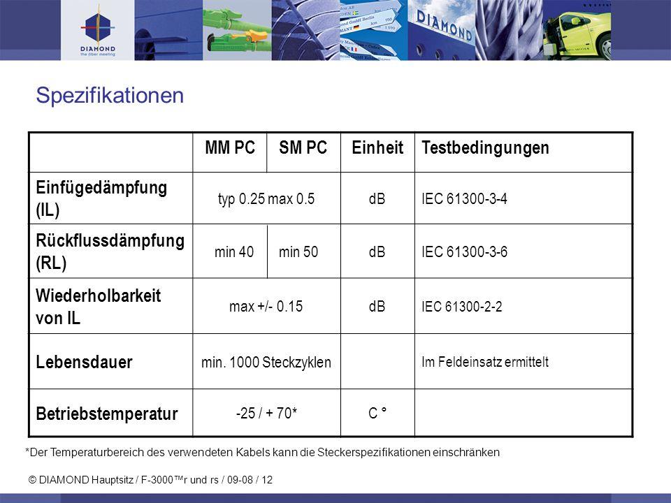 © DIAMOND Hauptsitz / F-3000r und rs / 09-08 / 13 Eigenschaften und Vorteile Vorkonfektioniertes Kabelsystem Kein Spleißen im Feld und einfache Handhabung Dem werksfertigen System liegt ein Messbericht bei Garantie auf volle Funktionalität und damit auch keine Notwendigkeit an Feldmessungen Ferrulenbaugruppe wird mit der DIAMOND Technologie einer aktiven Kern-Zentrierung hergestellt hervorragende optische Eigenschaften 1,25 mm Ferrulenbaugruppe Konfektionierung auf SFF F300r-Standard-oder F-3000rs- Steckverbinder möglich