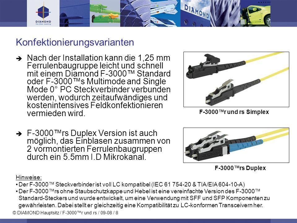 © DIAMOND Hauptsitz / F-3000r und rs / 09-08 / 9 Vorkonfektionierte Version Das von DIAMOND vorkonfektionierte Kabel wird auf kleinen, leichten Trommeln geliefert und kann mit den vorhandenen Einblaswerkzeugen für eine einfache Installation genutzt werden.