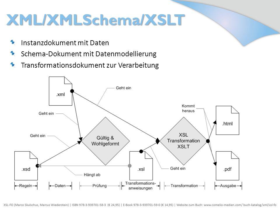 XML/XMLSchema/XSLT Instanzdokument mit Daten Schema-Dokument mit Datenmodellierung Transformationsdokument zur Verarbeitung