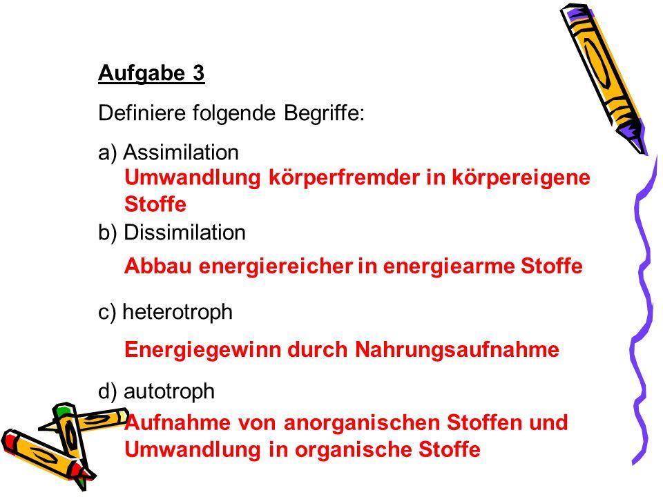 Aufgabe 3 Definiere folgende Begriffe: a)Assimilation b) Dissimilation c) heterotroph d) autotroph Umwandlung körperfremder in körpereigene Stoffe Abb