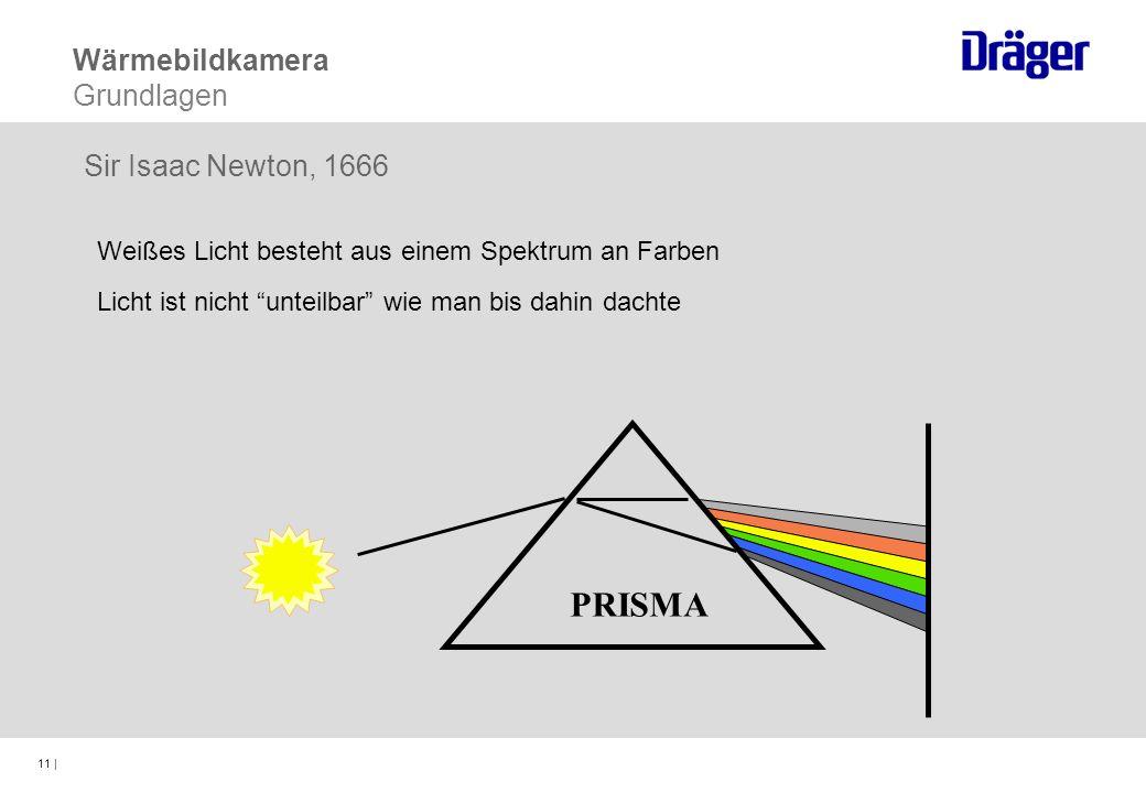 11 | Weißes Licht besteht aus einem Spektrum an Farben Licht ist nicht unteilbar wie man bis dahin dachte Sir Isaac Newton, 1666 PRISMA Wärmebildkamer