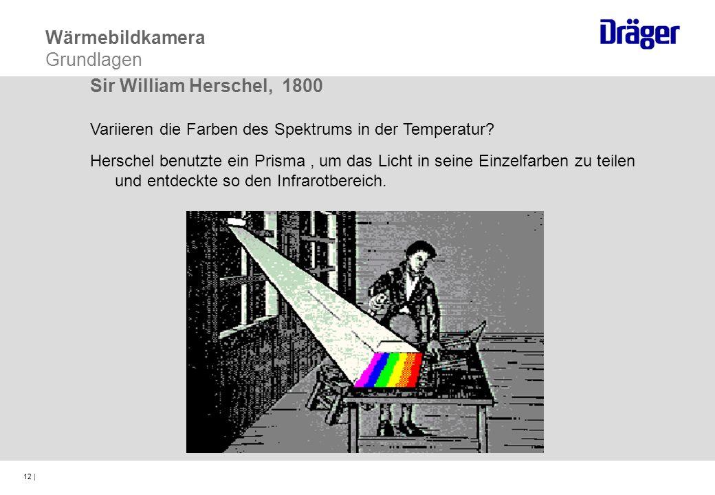 12 | Sir William Herschel, 1800 Variieren die Farben des Spektrums in der Temperatur? Herschel benutzte ein Prisma, um das Licht in seine Einzelfarben