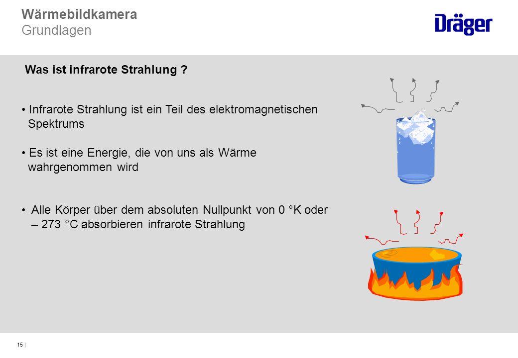 15 | Wärmebildkamera Grundlagen Was ist infrarote Strahlung ? Infrarote Strahlung ist ein Teil des elektromagnetischen Spektrums Es ist eine Energie,