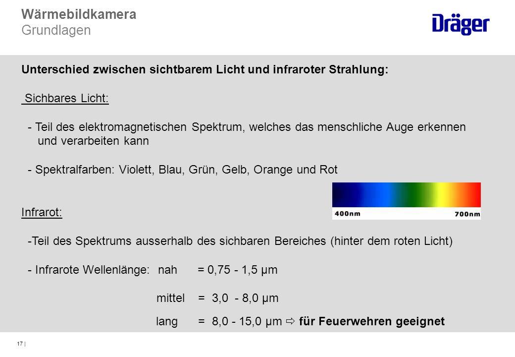17 | Wärmebildkamera Grundlagen Unterschied zwischen sichtbarem Licht und infraroter Strahlung: Sichbares Licht: - Teil des elektromagnetischen Spektr