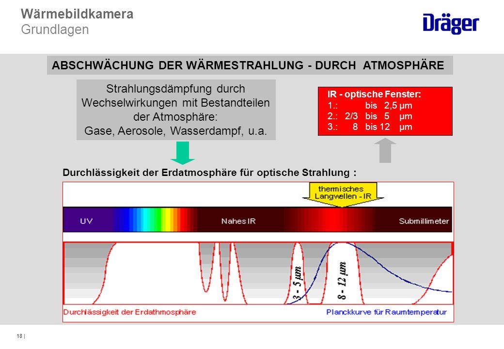 18 | ABSCHWÄCHUNG DER WÄRMESTRAHLUNG - DURCH ATMOSPHÄRE IR - optische Fenster: 1.: bis 2,5 µm 2.: 2/3 bis 5 µm 3.: 8 bis 12 µm Durchlässigkeit der Erd