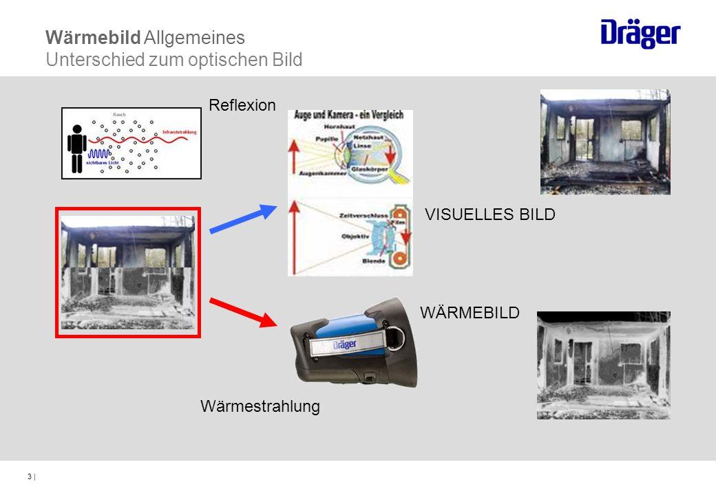 3 | Reflexion VISUELLES BILD WÄRMEBILD Wärmestrahlung Wärmebild Allgemeines Unterschied zum optischen Bild