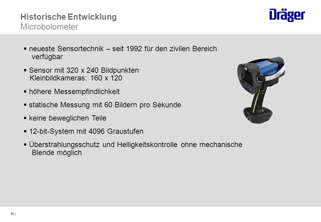 30 | neueste Sensortechnik – seit 1992 für den zivilen Bereich verfügbar Sensor mit 320 x 240 Bildpunkten Kleinbildkameras: 160 x 120 höhere Messempfi