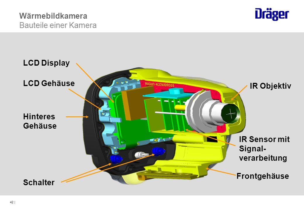 42 | Schalter Frontgehäuse IR Sensor mit Signal- verarbeitung IR Objektiv Hinteres Gehäuse LCD Display LCD Gehäuse Wärmebildkamera Bauteile einer Kame