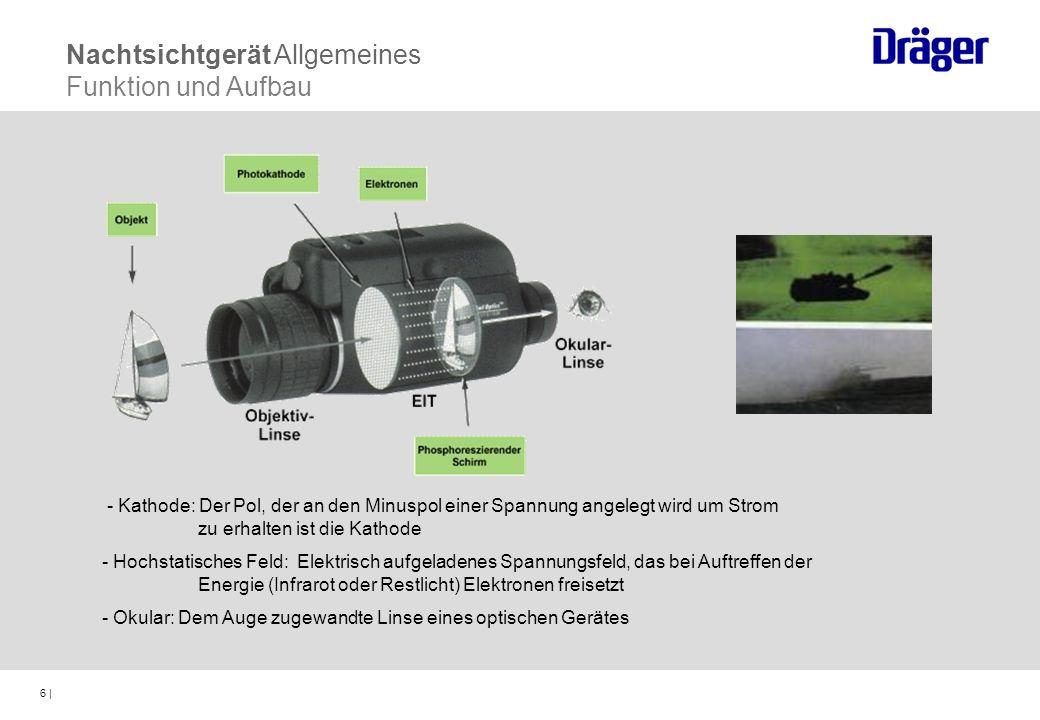 Die ersten Geräte waren Röhrenkameras mit rundem, recht unscharfen Bild.