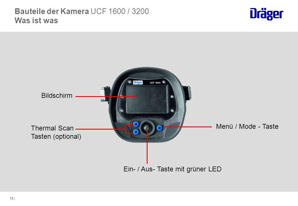 13 | Bildschirm Thermal Scan Tasten (optional) Ein- / Aus- Taste mit grüner LED Menü / Mode - Taste Bauteile der Kamera UCF 1600 / 3200 Was ist was