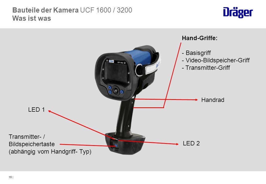 15 | Hand-Griffe: - Basisgriff - Video-Bildspeicher-Griff - Transmitter-Griff Transmitter- / Bildspeichertaste (abhängig vom Handgriff- Typ) Bauteile