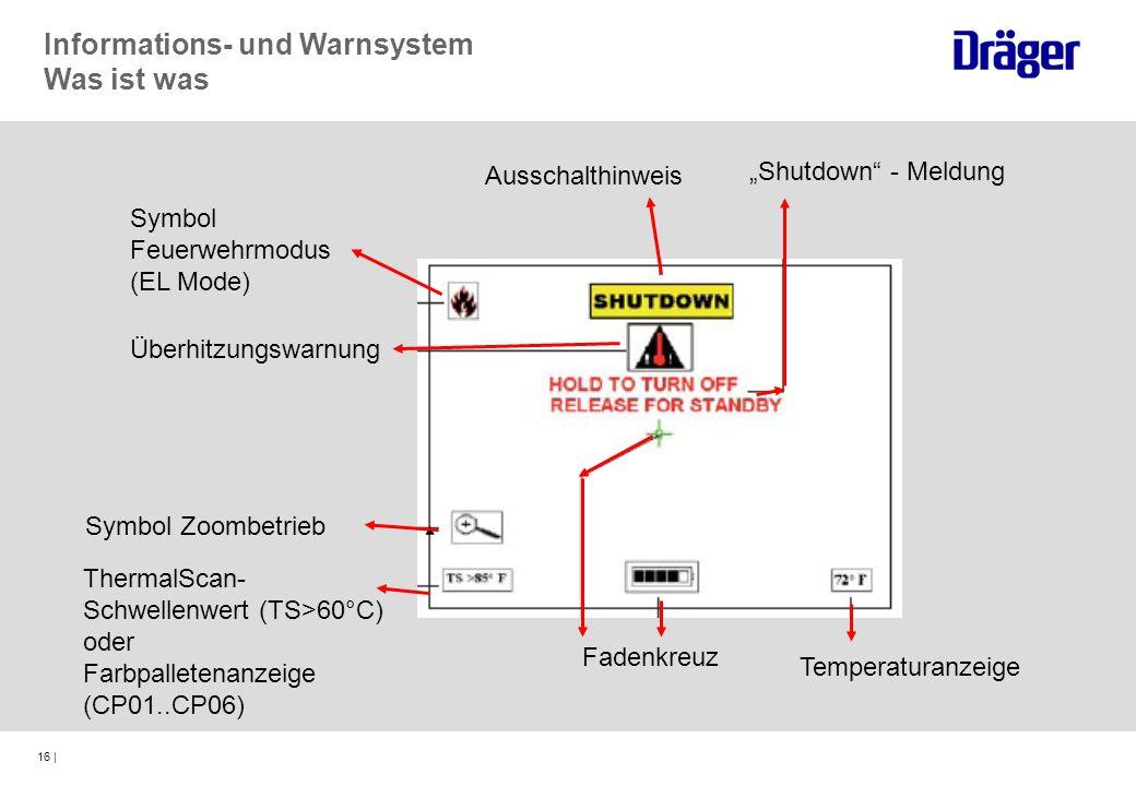 16 | Informations- und Warnsystem Was ist was Symbol Feuerwehrmodus (EL Mode) Überhitzungswarnung Symbol Zoombetrieb ThermalScan- Schwellenwert (TS>60