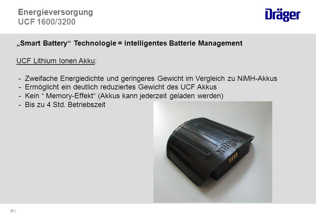 31 | Smart Battery Technologie = intelligentes Batterie Management UCF Lithium Ionen Akku: - Zweifache Energiedichte und geringeres Gewicht im Verglei