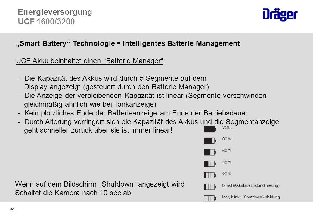 32 | Smart Battery Technologie = intelligentes Batterie Management UCF Akku beinhaltet einen Batterie Manager: - Die Kapazität des Akkus wird durch 5