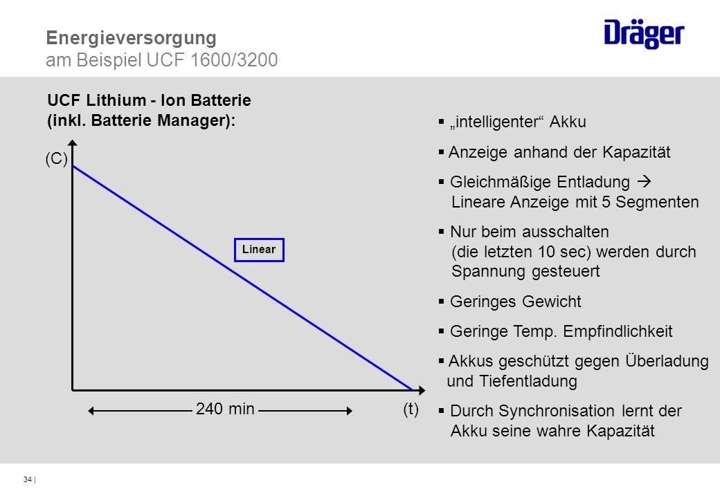 34 | (t) (C) intelligenter Akku Anzeige anhand der Kapazität Gleichmäßige Entladung Lineare Anzeige mit 5 Segmenten Nur beim ausschalten (die letzten