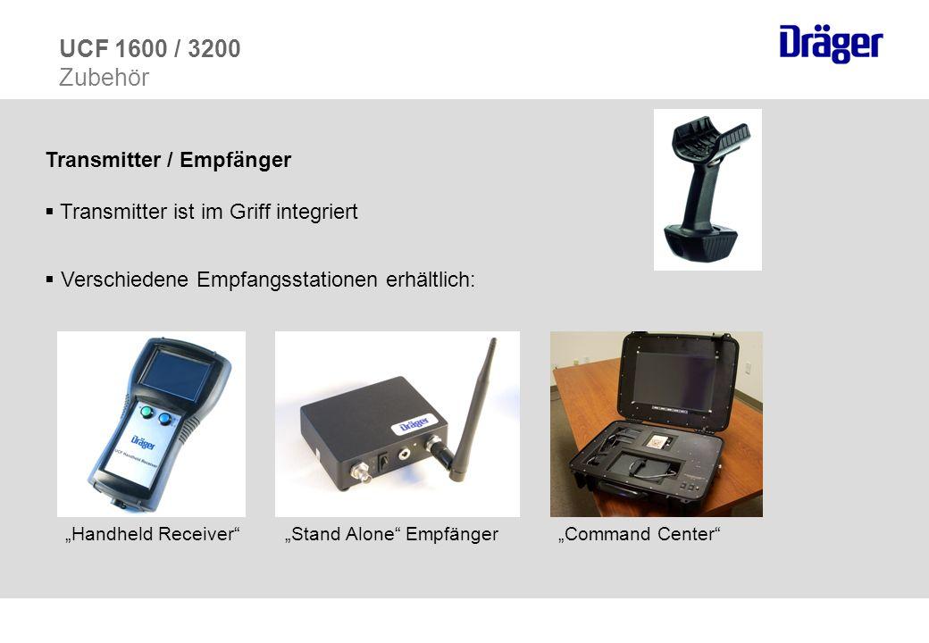 Transmitter / Empfänger Transmitter ist im Griff integriert Verschiedene Empfangsstationen erhältlich: UCF 1600 / 3200 Zubehör Handheld ReceiverStand