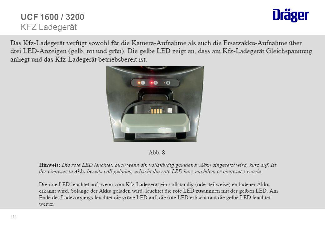 44 | UCF 1600 / 3200 KFZ Ladegerät
