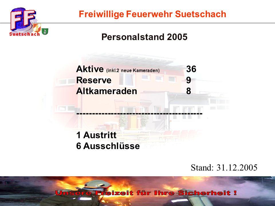 Freiwillige Feuerwehr Suetschach Personalstand 2005 Aktive (inkl.2 neue Kameraden) 36 Reserve9 Altkameraden8 -----------------------------------------