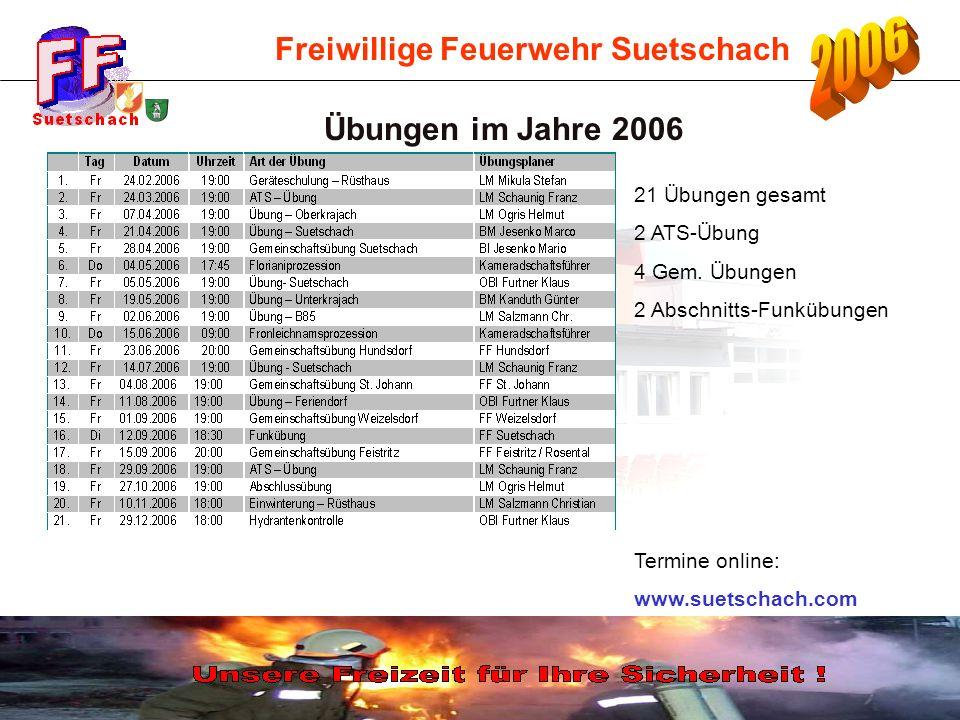 Freiwillige Feuerwehr Suetschach Übungen im Jahre 2006 21 Übungen gesamt 2 ATS-Übung 4 Gem. Übungen 2 Abschnitts-Funkübungen Termine online: www.suets