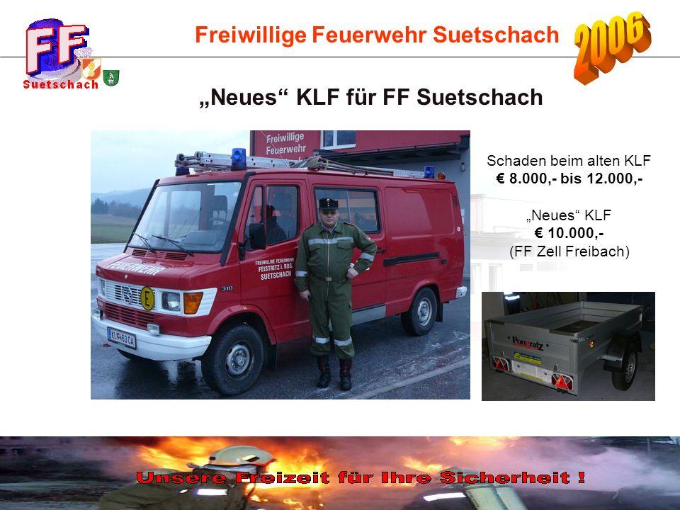 Freiwillige Feuerwehr Suetschach Einsätze 2002 - 2006 im Vergleich Mannstd.