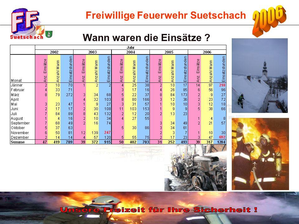 Freiwillige Feuerwehr Suetschach Wo waren die Einsätze ?