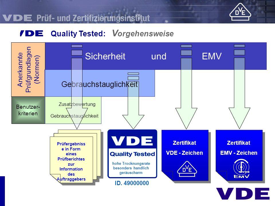 Sicherheit und EMV Anerkannte Prüfgrundlagen (Normen) Benutzer- kriterien Zertifikat EMV - Zeichen Zertifikat EMV - Zeichen Zertifikat VDE - Zeichen Z