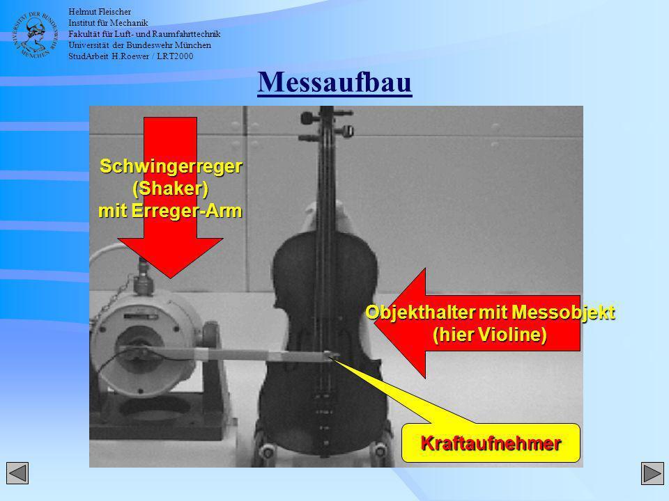 Helmut Fleischer Institut für Mechanik Fakultät für Luft- und Raumfahrttechnik Universität der Bundeswehr München StudArbeit H.Roewer / LRT2000 Messau