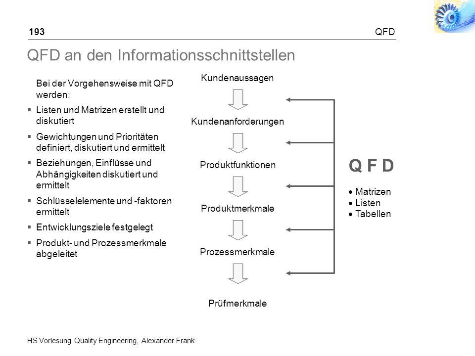 HS Vorlesung Quality Engineering, Alexander Frank QFD193 QFD an den Informationsschnittstellen Bei der Vorgehensweise mit QFD werden: Listen und Matri