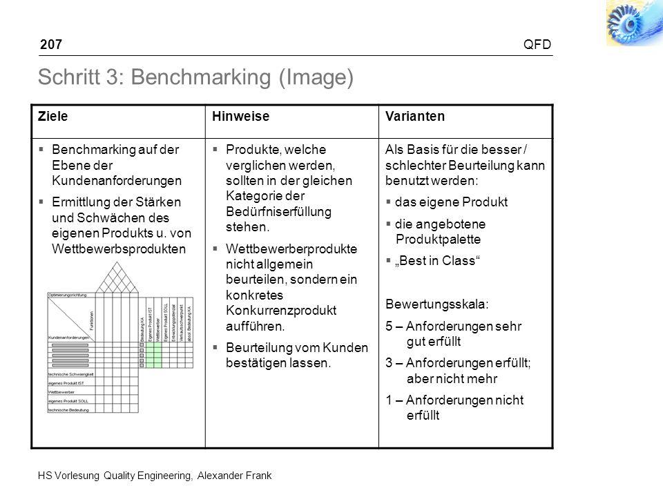 HS Vorlesung Quality Engineering, Alexander Frank QFD207 Schritt 3: Benchmarking (Image) ZieleHinweiseVarianten Benchmarking auf der Ebene der Kundena