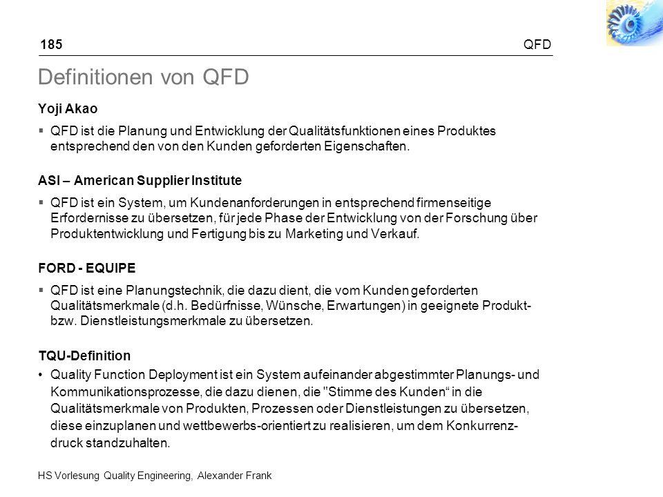 HS Vorlesung Quality Engineering, Alexander Frank QFD185 Definitionen von QFD Yoji Akao QFD ist die Planung und Entwicklung der Qualitätsfunktionen ei
