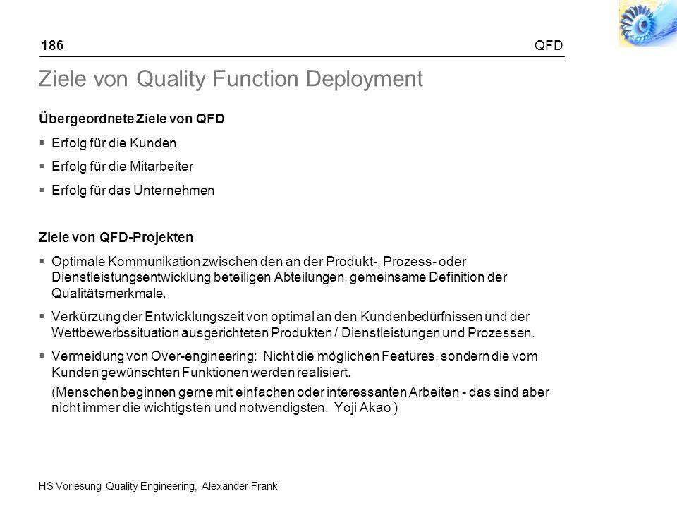HS Vorlesung Quality Engineering, Alexander Frank QFD186 Ziele von Quality Function Deployment Übergeordnete Ziele von QFD Erfolg für die Kunden Erfol