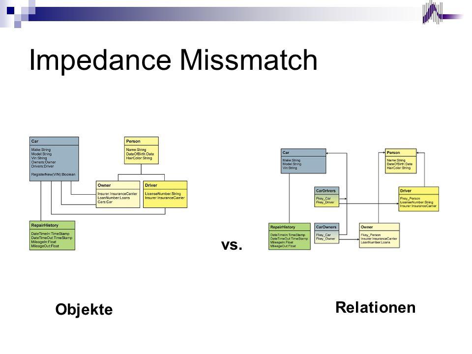 Impedance Missmatch Objekte vs. Relationen