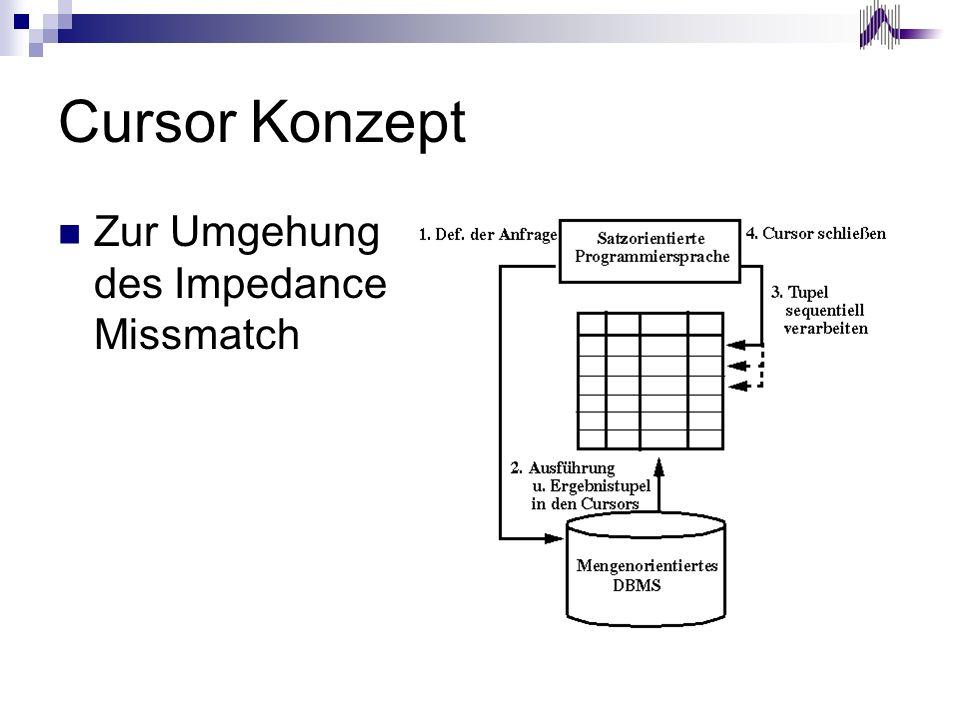 Cursor Konzept Zur Umgehung des Impedance Missmatch