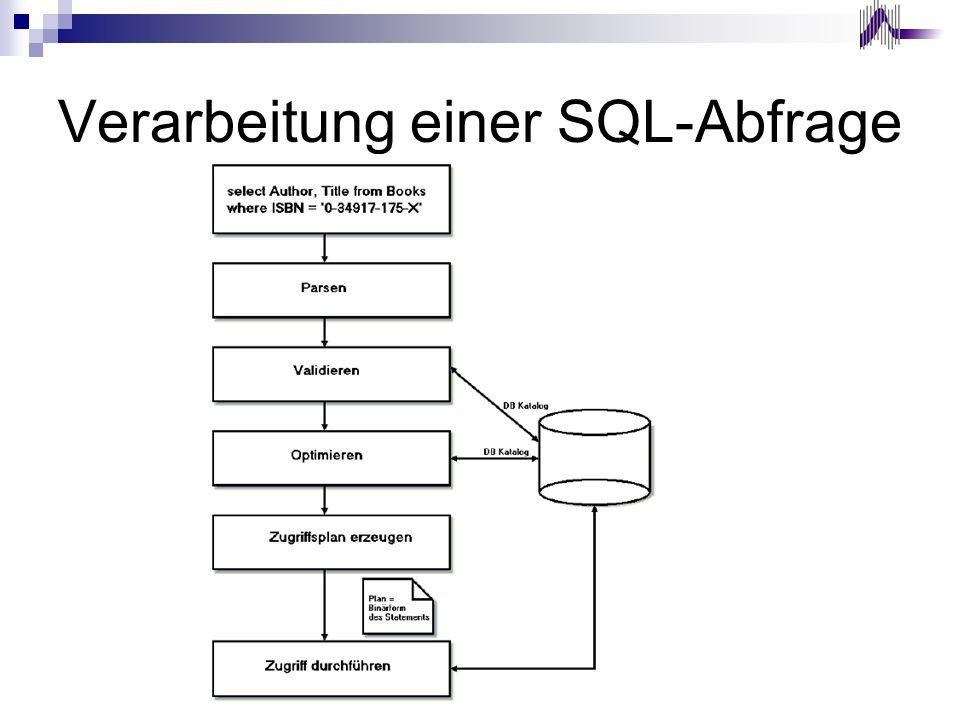 Verarbeitung einer SQL-Abfrage