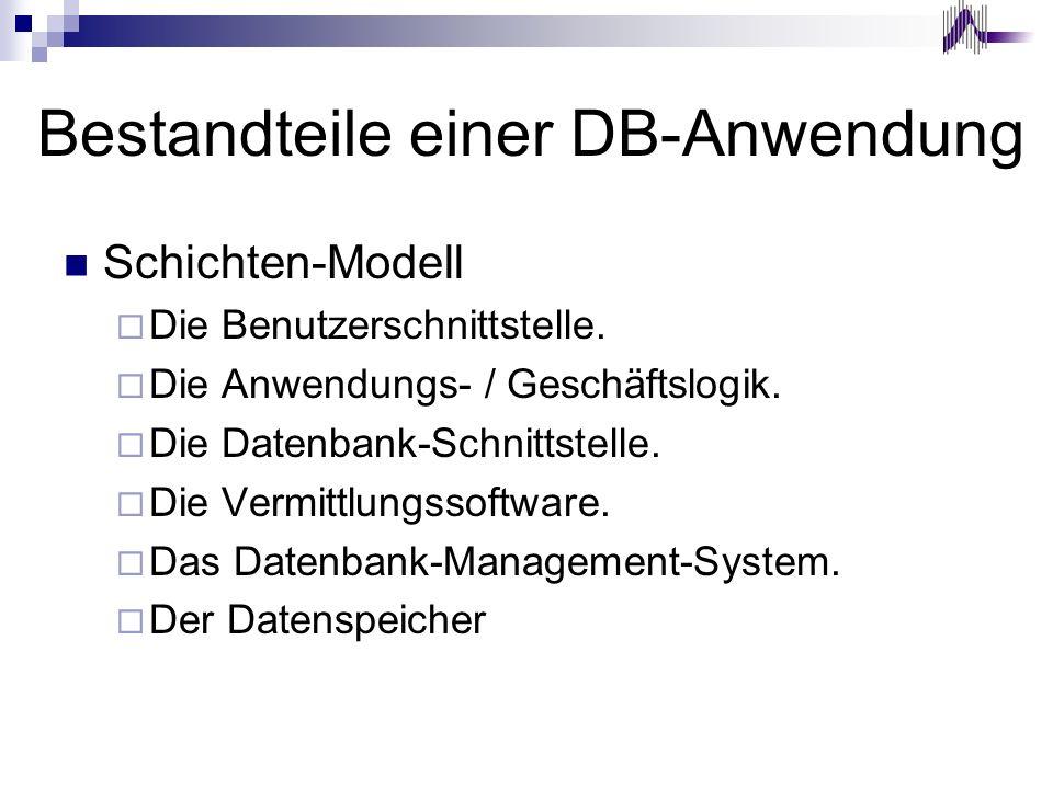 Bestandteile einer DB-Anwendung Schichten-Modell Die Benutzerschnittstelle. Die Anwendungs- / Geschäftslogik. Die Datenbank-Schnittstelle. Die Vermitt