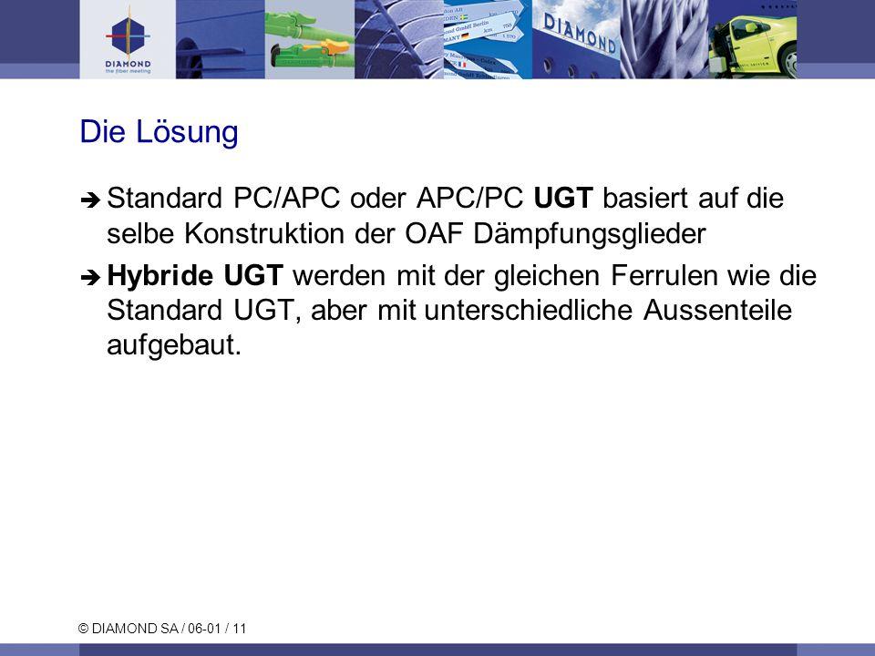© DIAMOND SA / 06-01 / 11 Die Lösung Standard PC/APC oder APC/PC UGT basiert auf die selbe Konstruktion der OAF Dämpfungsglieder Hybride UGT werden mi